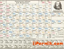 Менделеевата таблица има нови елементи 01_1451919156
