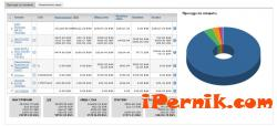 ERP Система за правилно управление на бизнеса 04_1461342403