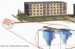 Пречиствателни системи за отпадни води  Envi pur  за жилищни сгради 02_1487951780
